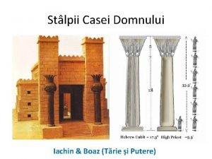 Stlpii Casei Domnului Iachin Boaz Trie i Putere