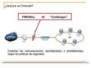 Qu es un Firewall FIREWALL Cortafuegos Controlar las