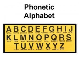 Phonetic Alphabet Phonetic Alphabet In a military situation