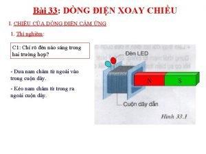 Bi 33 DNG IN XOAY CHIU I CHIU