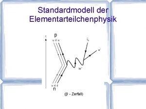 Standardmodell der Elementarteilchenphysik Zerfall Standardmodell der Elementarteilchenphysik Beschreibt