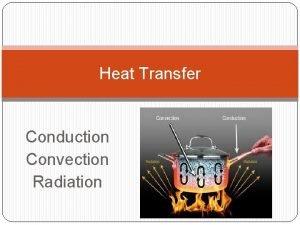 Heat Transfer Conduction Convection Radiation Heat Transfer Heat