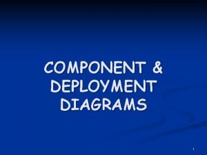 COMPONENT DEPLOYMENT DIAGRAMS 1 COMPONENT in UML 2