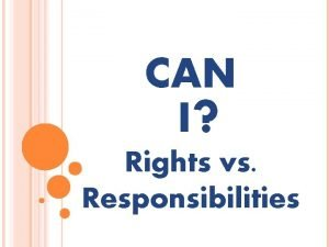 CAN I Rights vs Responsibilities RIGHTS Definition Things