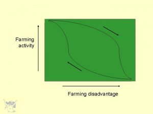 Farming activity Farming disadvantage Conclusions from the response