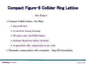 Compact Figure8 Collider Ring Lattice Alex Bogacz Compact