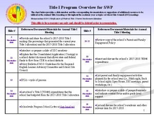 Title I Program Overview for SWP The chart