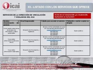 XII LISTADO CON LOS SERVICIOS QUE OFRECE SERVICIOS