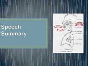 Speech Summary Inspiration Inspiration Diaphrag m down External