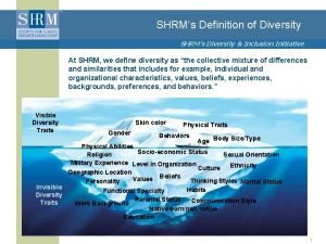 SHRMs Definition of Diversity SHRMs Diversity Inclusion Initiative