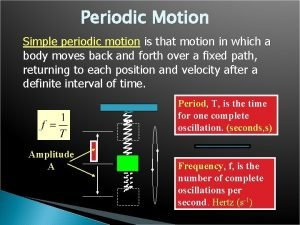 Periodic Motion Simple periodic motion is that motion