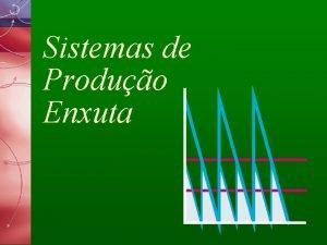 Sistemas de Produo Enxuta Produo Enxuta O que
