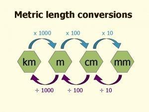 Metric length conversions x 1000 km 1000 x