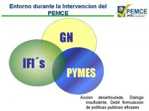 Entorno durante la Intervencion del PEMCE GN IFIs