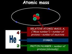 Atomic mass RELATIVE ATOMIC MASS Ar Mass number