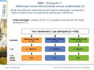 OMD Protocole T aflibercept versus bvacizumab versus ranibizumab