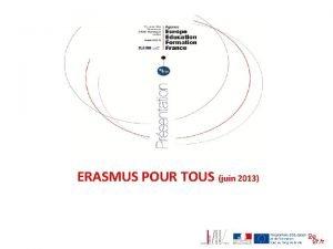ERASMUS POUR TOUS juin 2013 Contexte Europe 2020