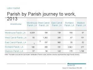 Labor market Parish by Parish journey to work