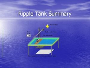 Ripple Tank Summary Why Ripple Tanks Real waves