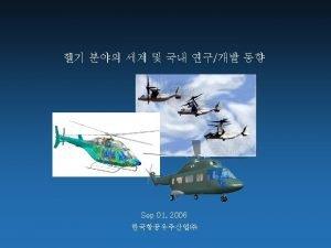 vs Lift Drag Thrust Weight Korea Aerospace Industries