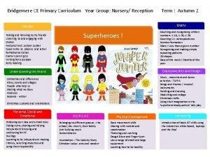 Bridgemere CE Primary Curriculum Year Group Nursery Reception