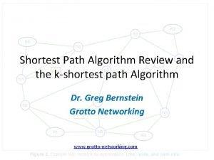 Shortest Path Algorithm Review and the kshortest path