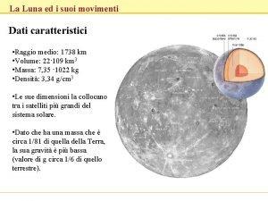 La Luna ed i suoi movimenti Dati caratteristici
