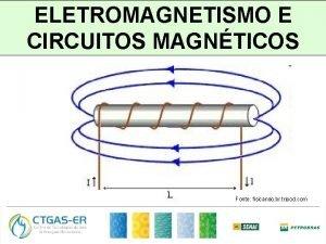 ELETROMAGNETISMO E CIRCUITOS MAGNTICOS Fonte fisicando br tripod