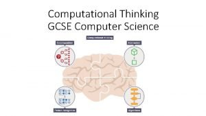 Computational Thinking GCSE Computer Science Learning Objectives To