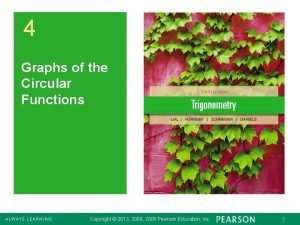 4 Graphs of the Circular Functions Copyright 2013