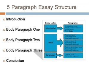 5 Paragraph Essay Structure Introduction Body Paragraph One