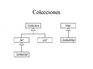 Colecciones Interface Collection addo Aade un elemento nuevo