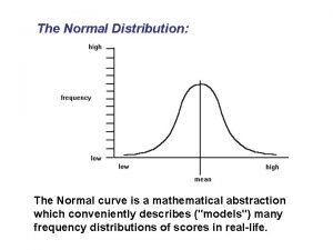 The Normal Distribution The Normal curve is a