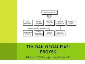 TIM DAN ORGANISASI PROYEK Materi 10 Manajemen Proyek