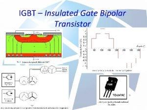 IGBT Insulated Gate Bipolar Transistor Introduo Para serem