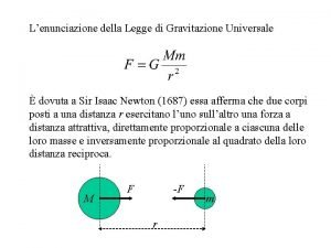 Lenunciazione della Legge di Gravitazione Universale dovuta a
