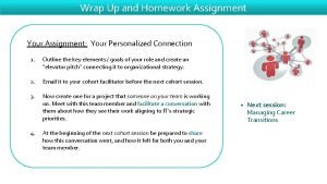 Wrap Up and Homework Assignment Your Assignment Your