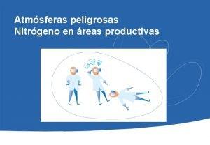 Atmsferas peligrosas Nitrgeno en reas productivas Contenido Objetivo