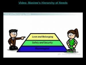 Video Maslows Hierarchy of Needs Psychology Unit 6