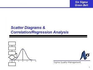 Six Sigma Green Belt Scatter Diagrams CorrelationRegression Analysis