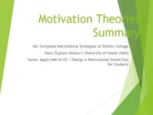 Motivation Theories Summary All Complete Motivational Strategies at