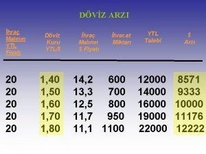 DVZ ARZI hra Malnn YTL Fiyat 20 20
