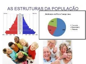 AS ESTRUTURAS DA POPULAO Estrutura etriasexual Define a