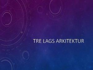 TRE LAGS ARKITEKTUR CLIENTSERVER ARKITEKTUR CLIENTSERVER IT systemer
