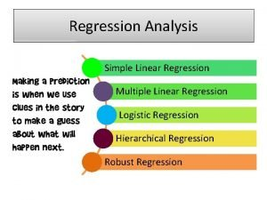 Regression Analysis Simple Linear Regression Multiple Linear Regression