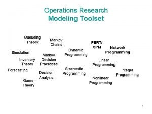 Operations Research Modeling Toolset Queueing Theory Simulation Inventory