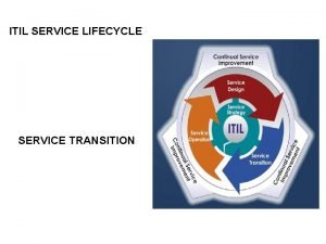ITIL SERVICE LIFECYCLE SERVICE TRANSITION ITIL LIFECYCLE STAGES