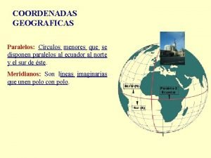 COORDENADAS GEOGRAFICAS Paralelos Crculos menores que se disponen