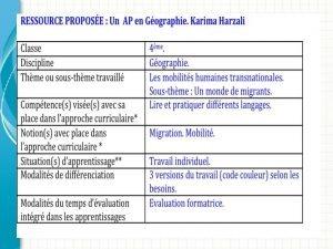 PROPOSITION D AP EN GOGRAPHIE CLASSE DE 4ME