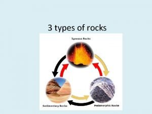 3 types of rocks 3 types of rocks